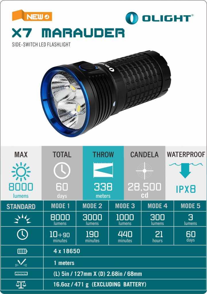 Nueva X7 Marauder, 9.000 lumens muy versátiles