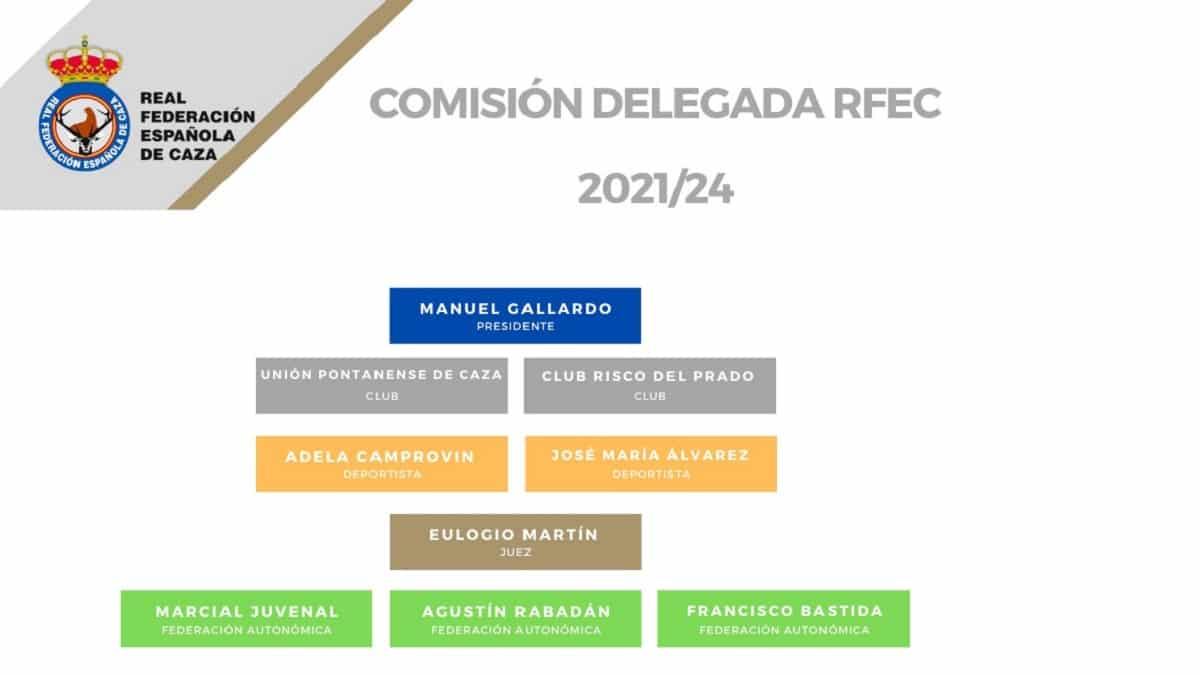 Constituida la Comisión Delegada de la RFEC