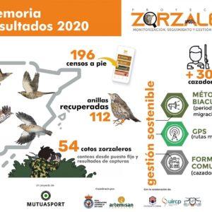 Los cazadores ponen en marcha el Proyecto Zorzales por segundo año consecutivo