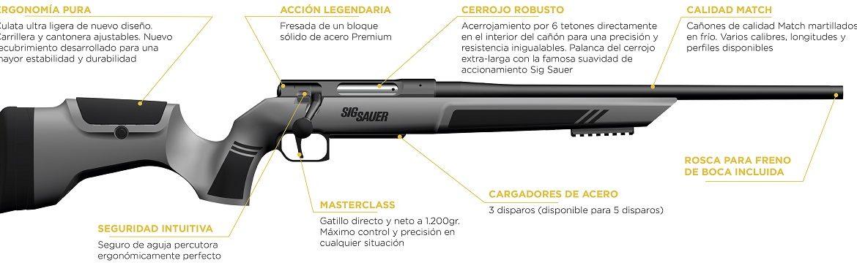 SigSauer 200 Max: Nuevos modelos de rifles para competición, caza y disparos a largas distancias