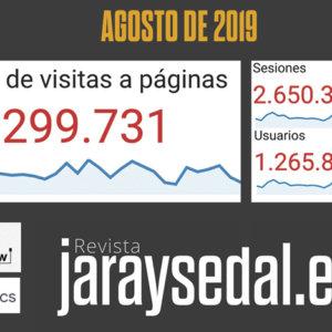 Jara y Sedal dispara su tráfico y acrecienta su liderazgo como la web de caza más visitada de España