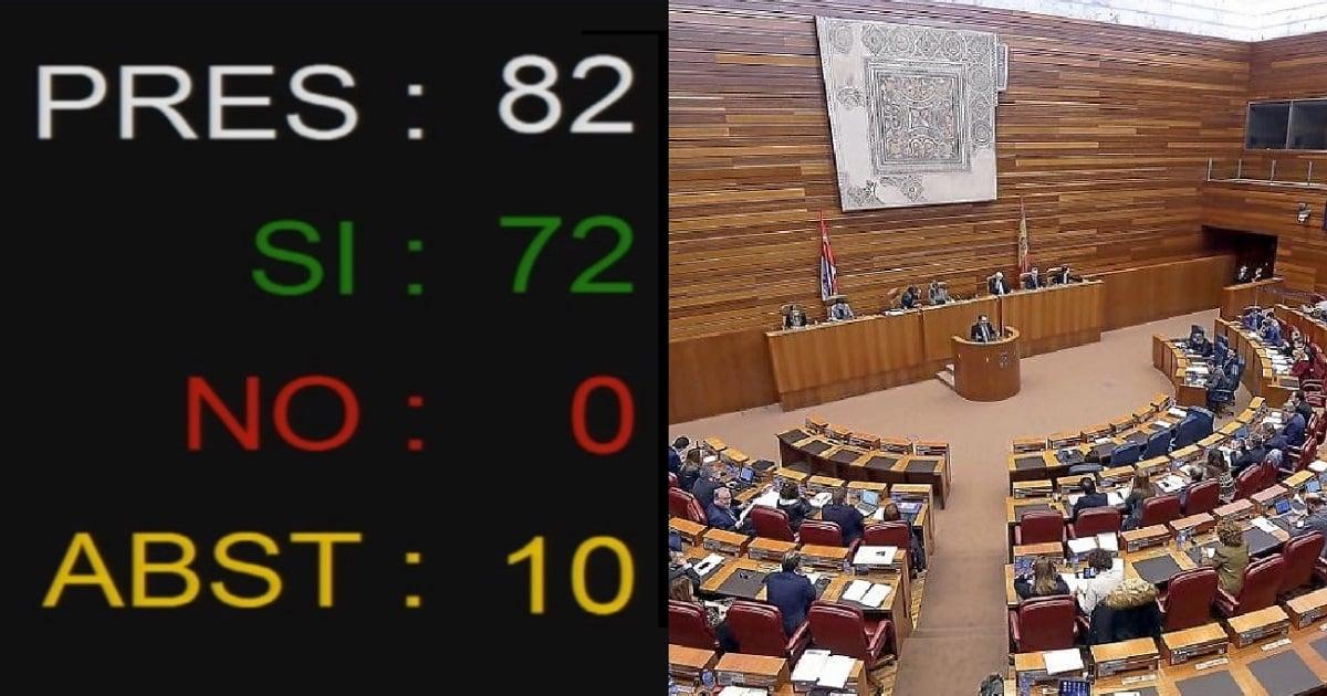 Aprobada por mayoría aplastante la ley que garantiza la caza en Castilla y León