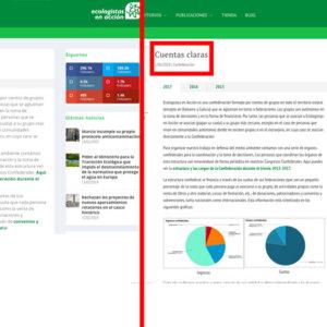 Ecologistas en Acción manipula su web para acusar a Jara y Sedal de mentir sobre sus cuentas