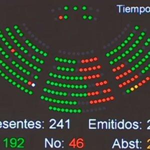 Día histórico: el Senado reconoce la importancia de la caza en España