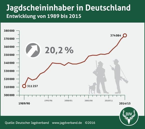 grafica alemania